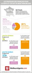 MeilleursAgents.com_immobilier_achat_vente_infographie_vf_540